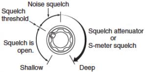 squelchknob